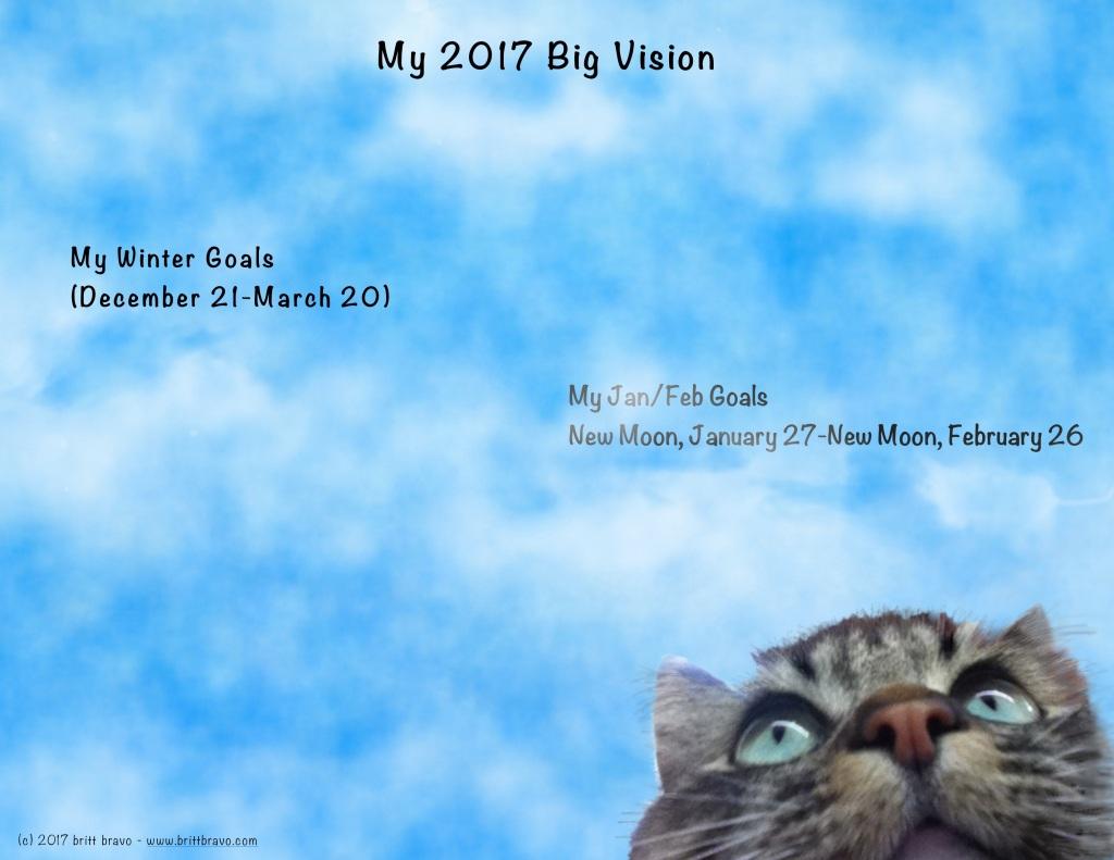 Big Vision 2017 Worksheet